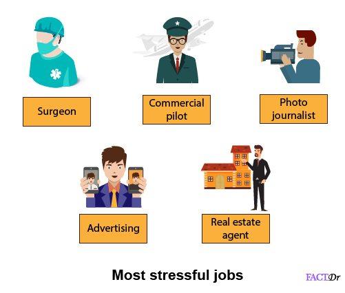 most stressful jobs