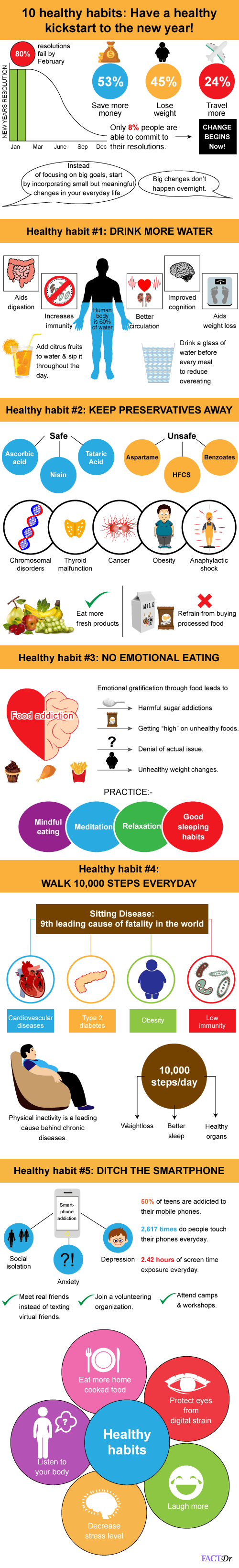 healthy habits infographic