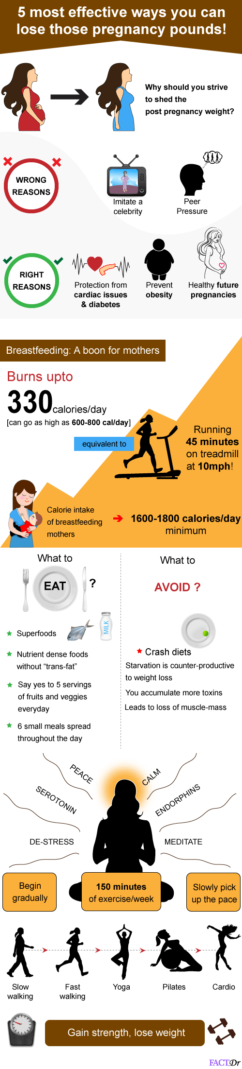 lose pregnancy weight infographic