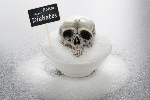 Insulin resistance sugar