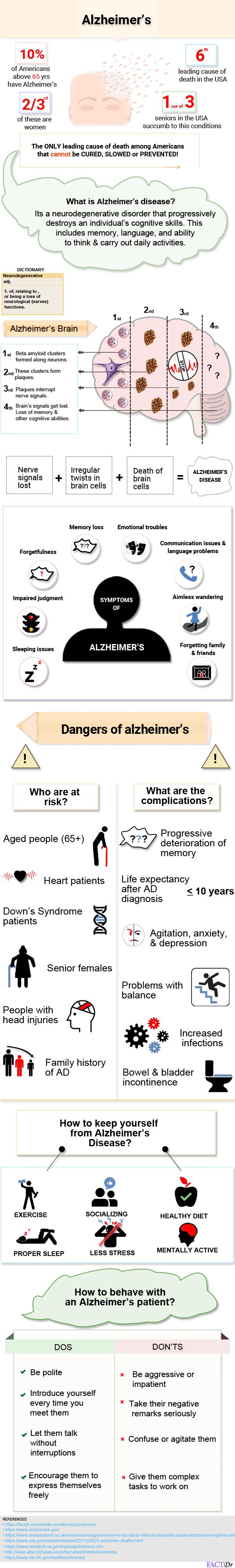 Alzheimer's infographic