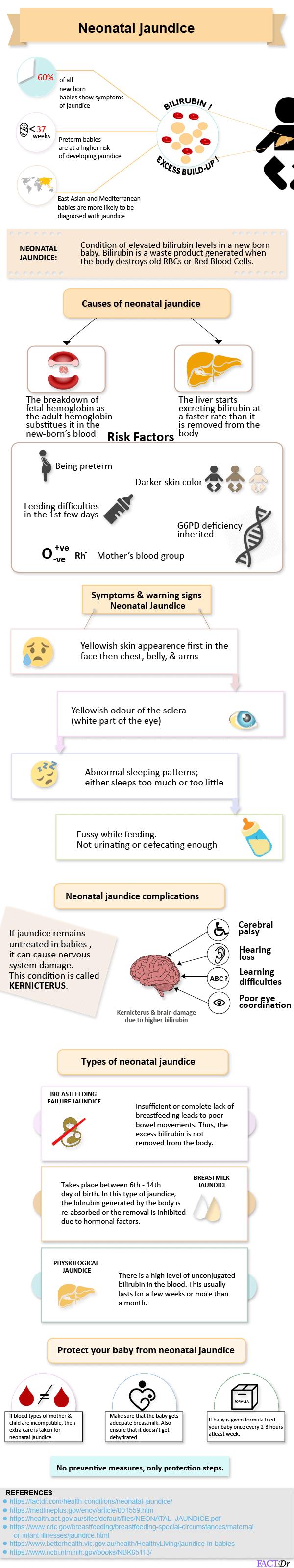 Neonatal jaundice infographic