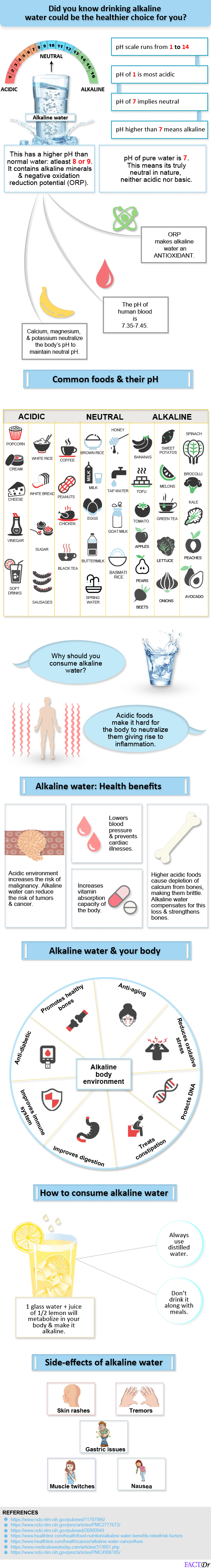 Did you know drinking alkaline water could be the healthier choice for you?
