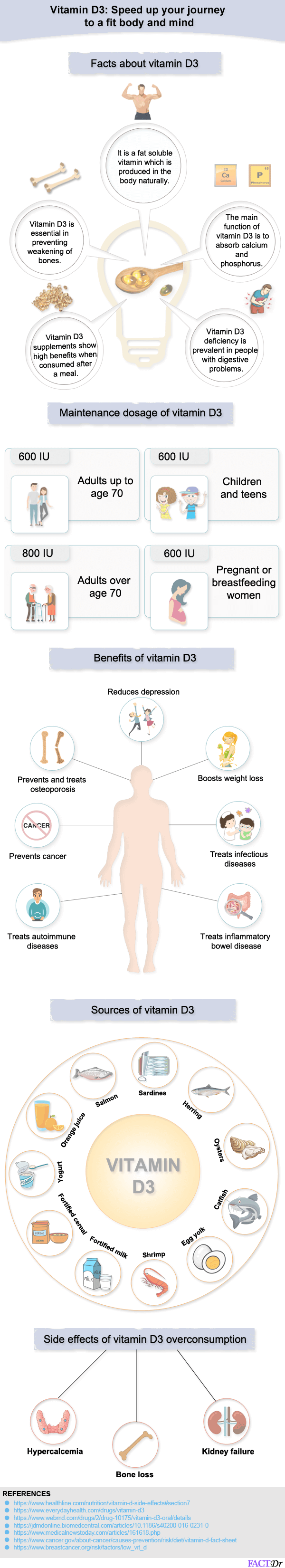 Vitamin D3: Speed up your journey to a fit body and mind