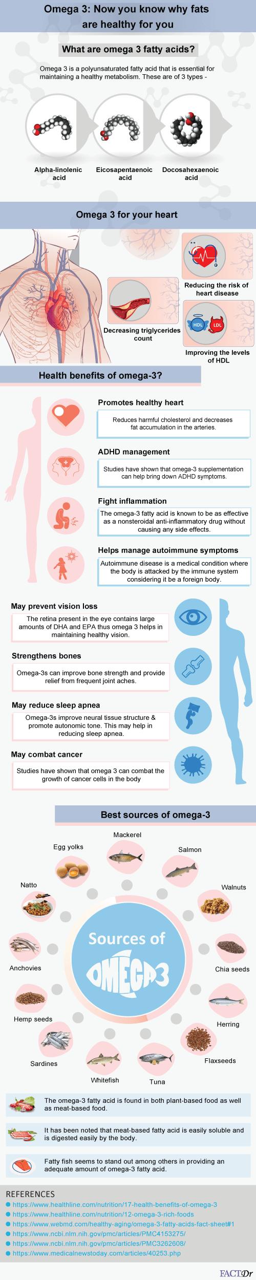 Omega-3_infographic