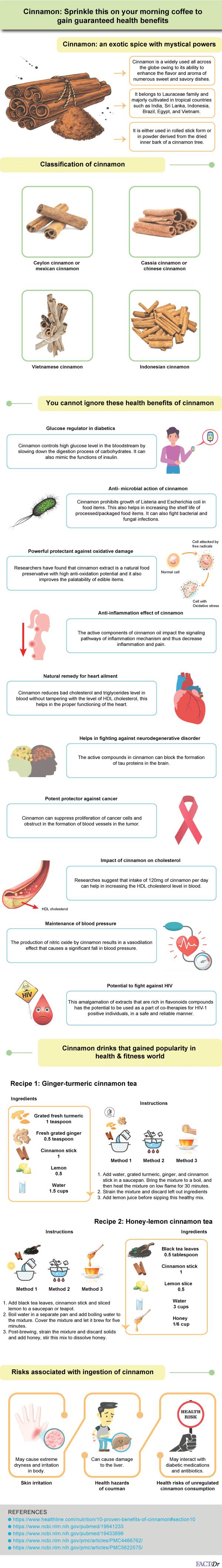 Cinnamon-infographic