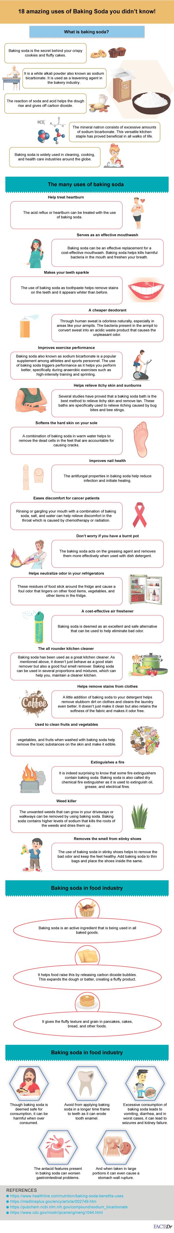 baking soda uses infographic