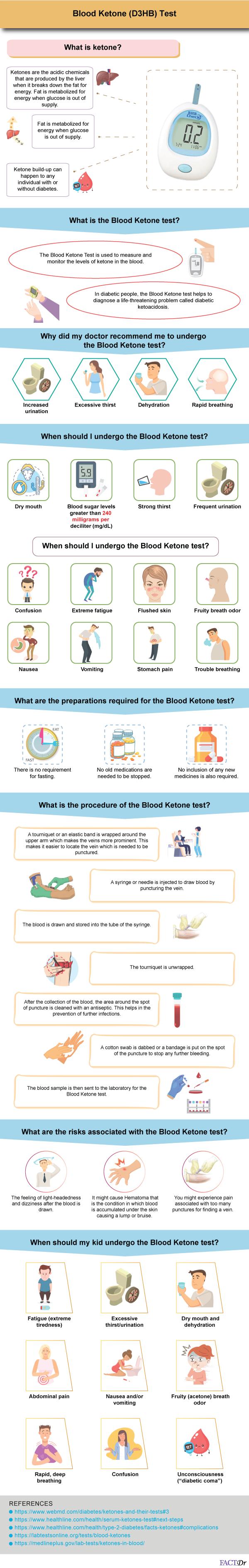 Blood Ketone (D3HB) Test