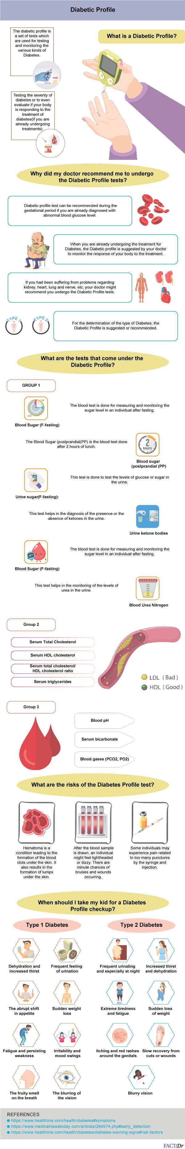 diabetic profile tests