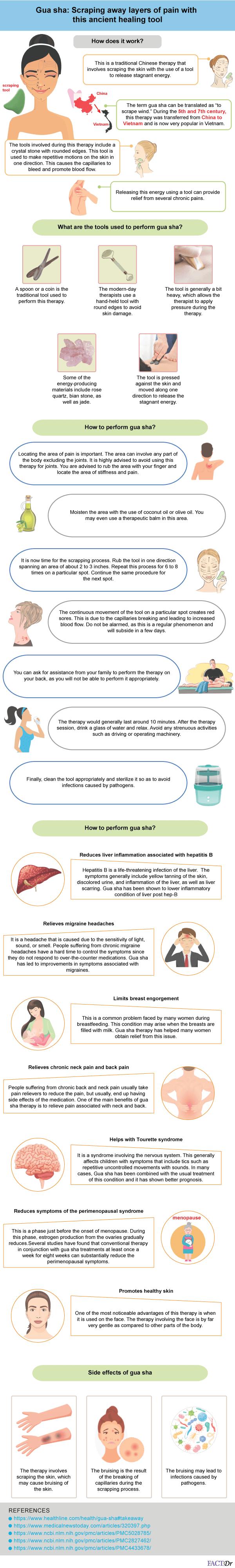 gua sha infographic