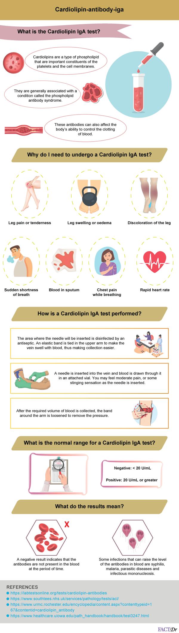 cardiolipin antibody (ACL) IgA test