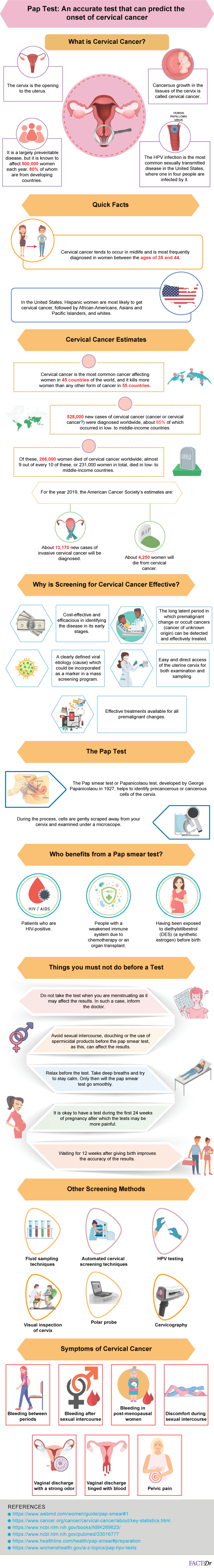 Pap-smear-infographic